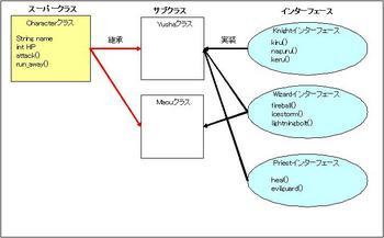 20100819_java.JPG